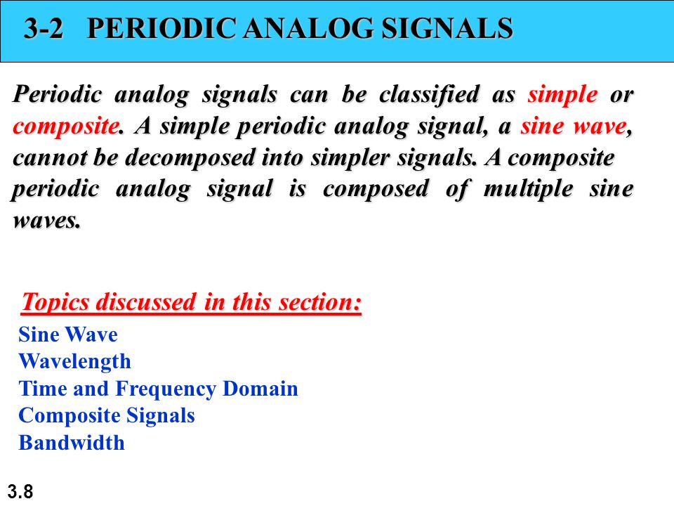 3.9 Figure 3.2 A sine wave