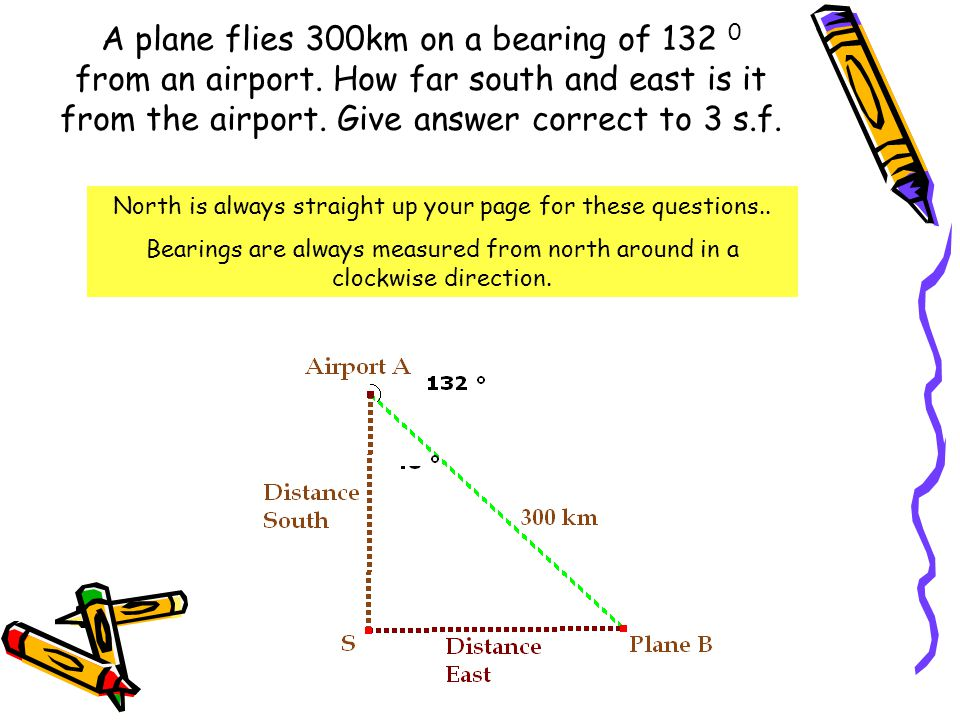 A plane flies 300km on a bearing of 132 0 from an airport.