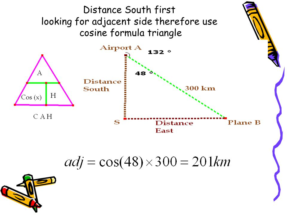Distance South first looking for adjacent side therefore use cosine formula triangle