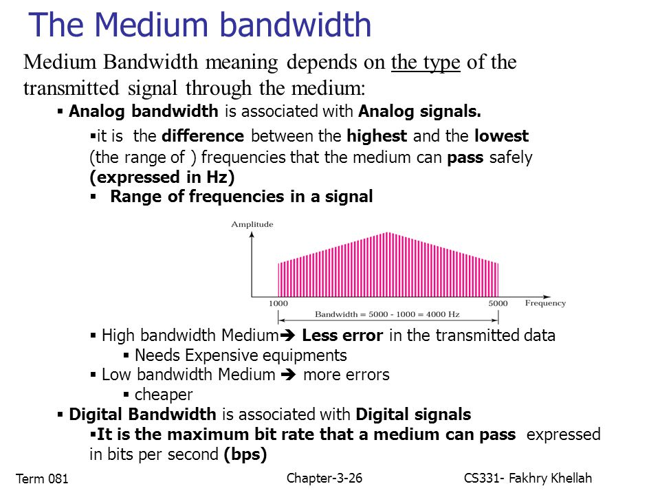 Chapter-3-26CS331- Fakhry Khellah Term 081 Medium Bandwidth meaning depends on the type of the transmitted signal through the medium:  Analog bandwidth is associated with Analog signals.