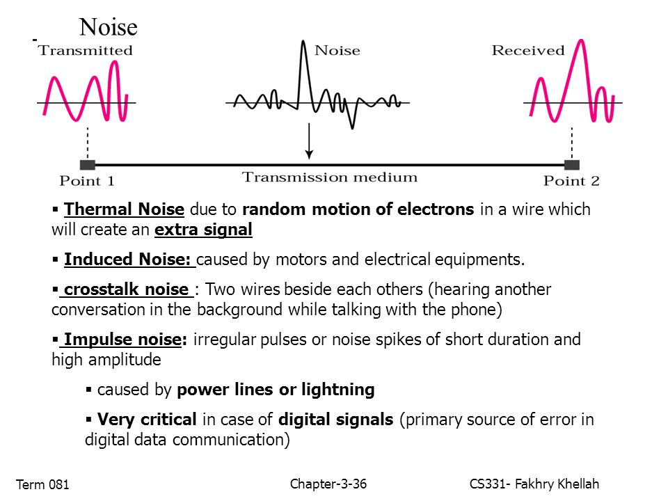 Chapter-3-36CS331- Fakhry Khellah Term 081 Noise  Thermal Noise due to random motion of electrons in a wire which will create an extra signal  Induced Noise: caused by motors and electrical equipments.