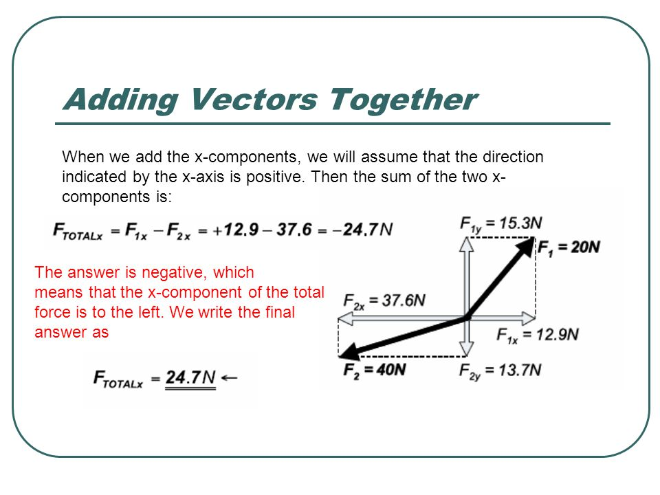 Adding Vectors Together When we add the x-components, we will assume that the direction indicated by the x-axis is positive. Then the sum of the two x