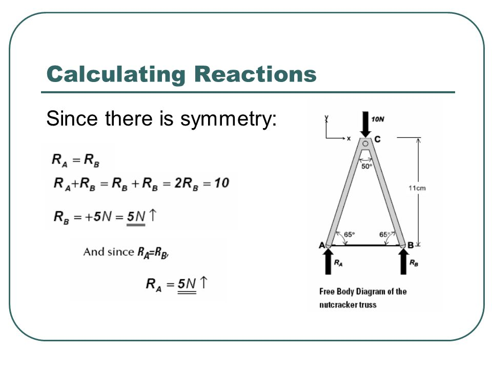 Calculating Reactions Since there is symmetry: