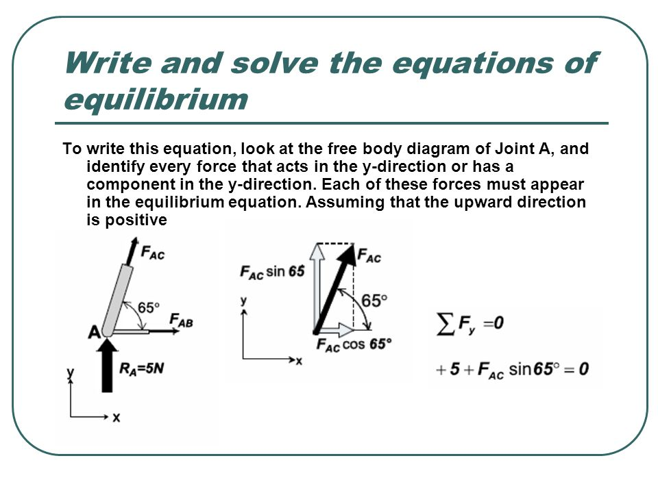 Write and solve the equations of equilibrium To write this equation, look at the free body diagram of Joint A, and identify every force that acts in t