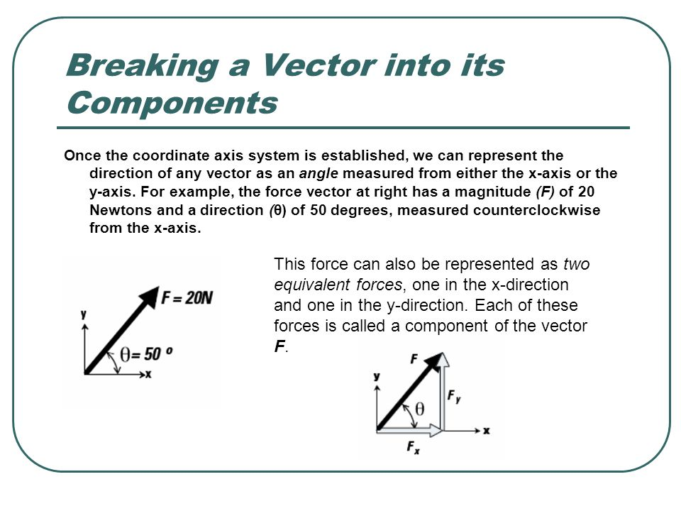 Breaking a Vector into its Components Once the coordinate axis system is established, we can represent the direction of any vector as an angle measure