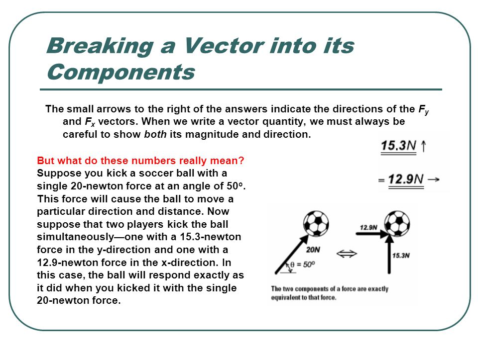 Breaking a Vector into its Components The small arrows to the right of the answers indicate the directions of the F y and F x vectors. When we write a