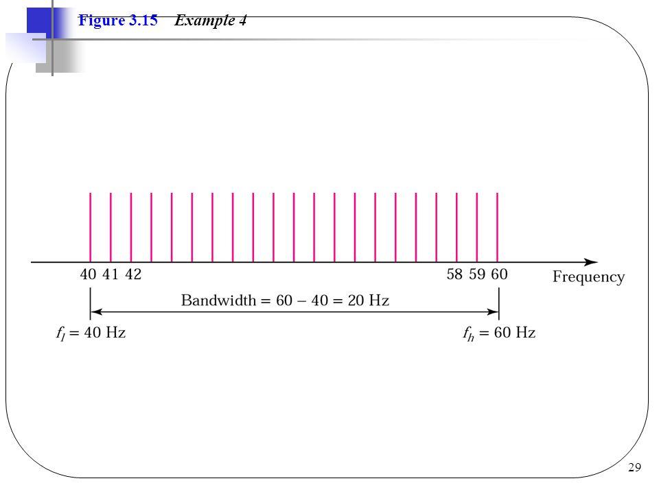 29 Figure 3.15 Example 4
