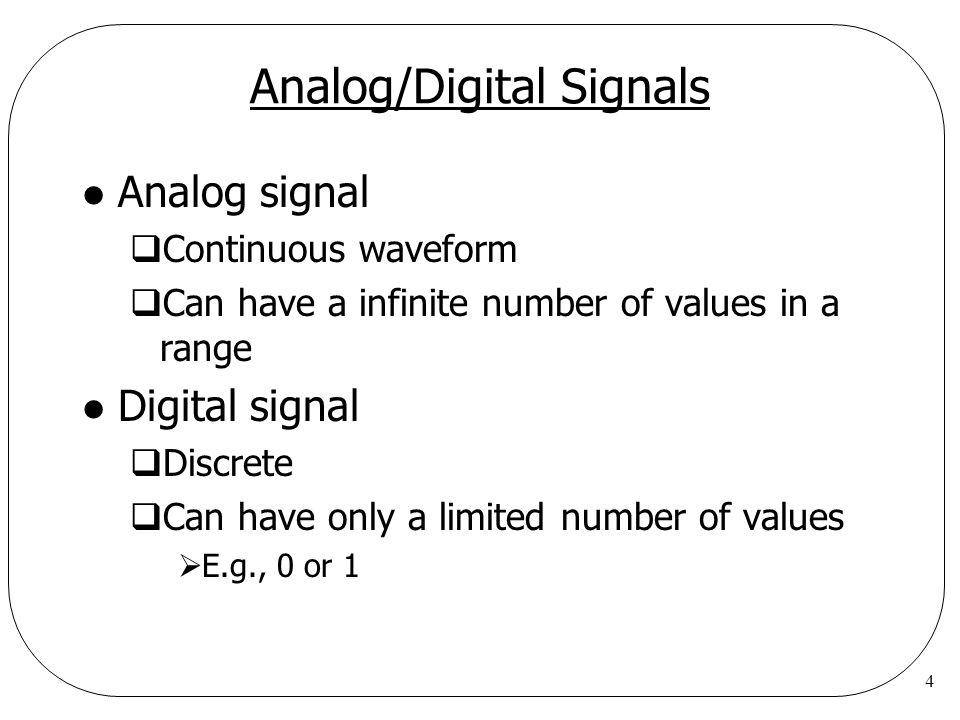 25 Figure 3.13 Bandwidth