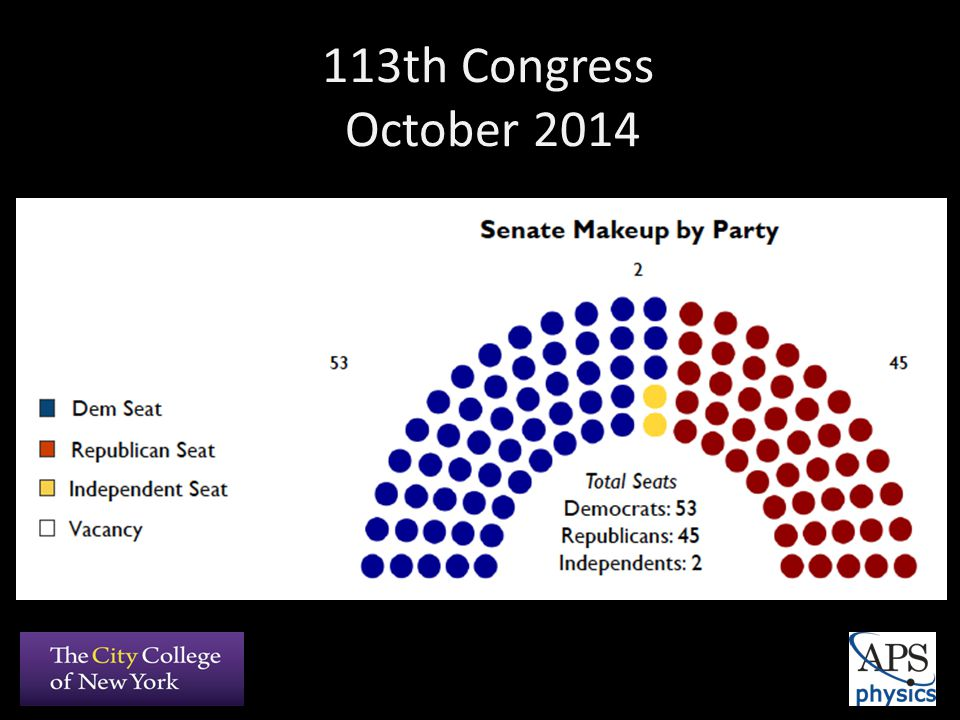 16 113th Congress October 20144