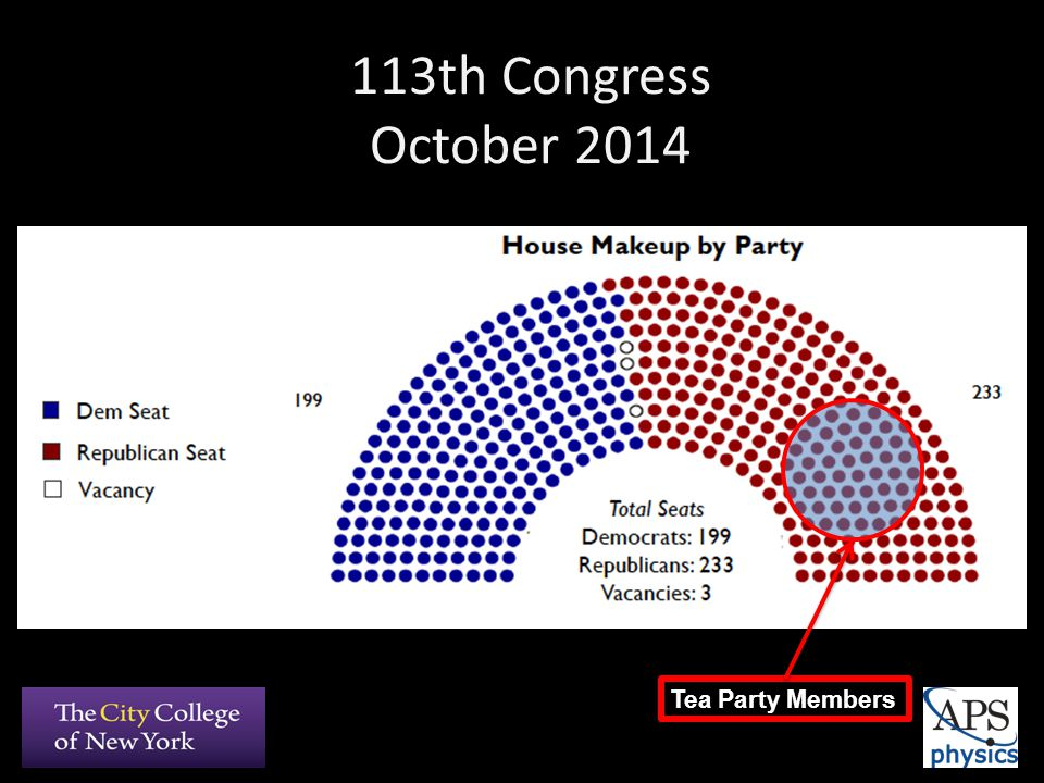 113th Congress October 2014 Tea Party Members