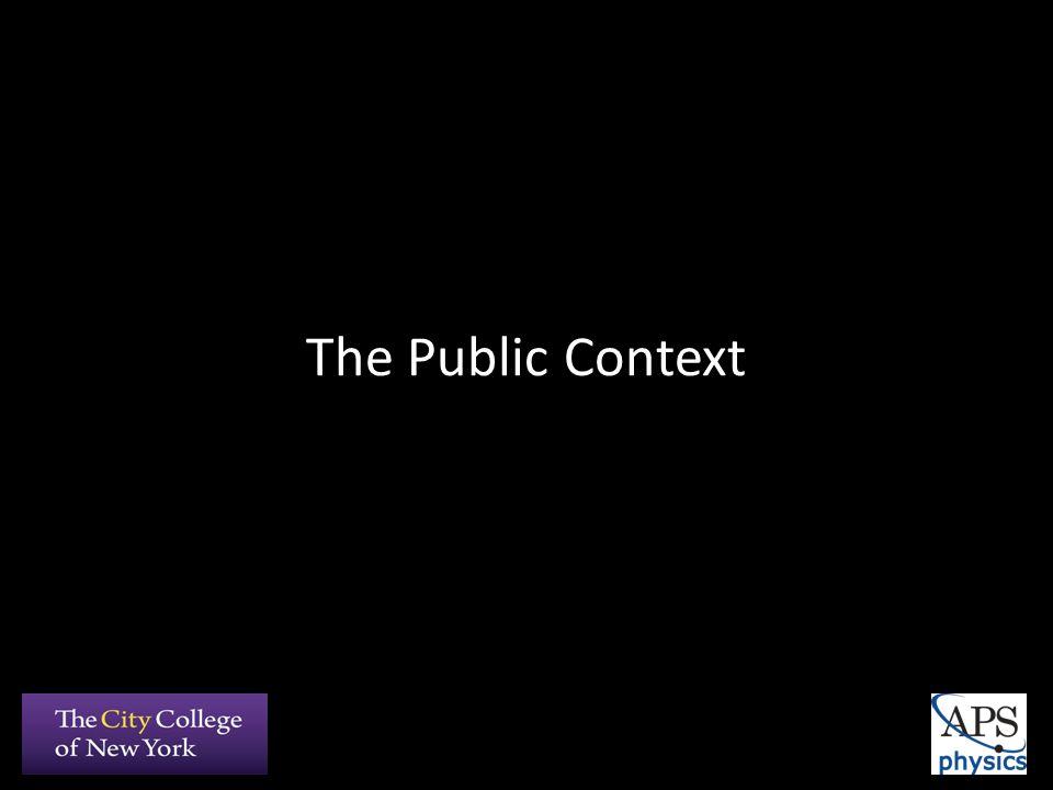 The Public Context