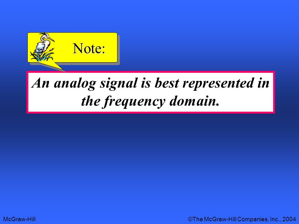 McGraw-Hill©The McGraw-Hill Companies, Inc., 2004 An analog signal is best represented in the frequency domain.