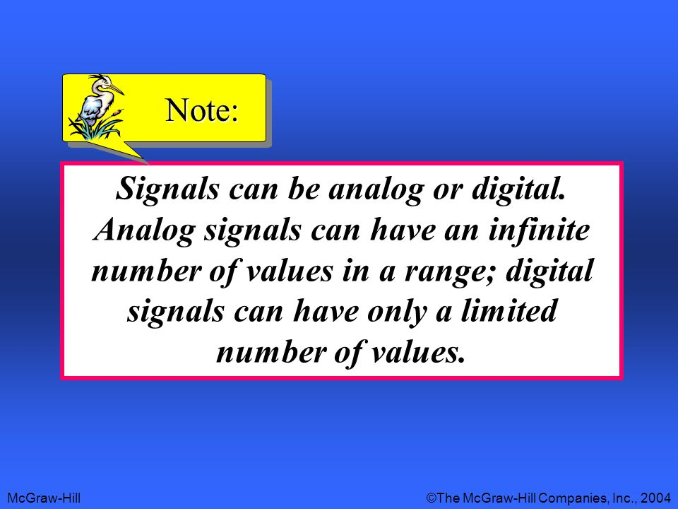 McGraw-Hill©The McGraw-Hill Companies, Inc., 2004 Figure 3.1 Comparison of analog and digital signals
