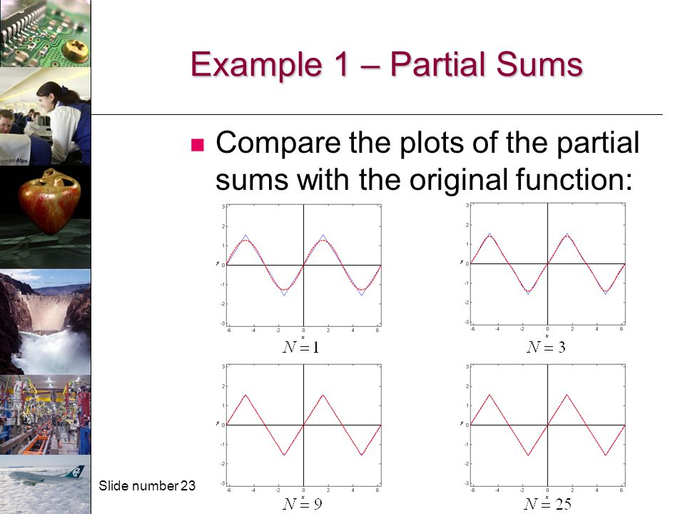 Slide number 23 Example 1 – Partial Sums Compare the plots of the partial sums with the original function: