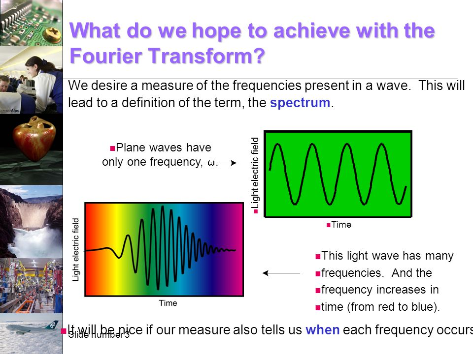 Slide number 34 The Fourier transform of exp(i  0 t) The function exp(i  0 t) is the essential component of Fourier analysis.