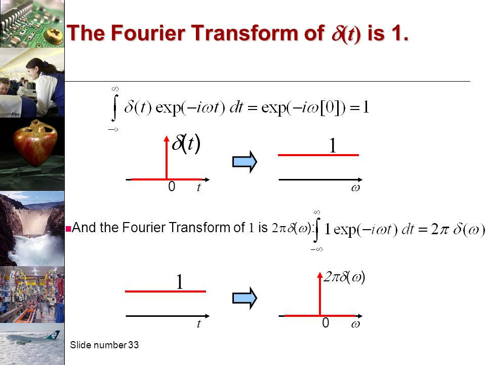 Slide number 33   (  ) The Fourier Transform of  (t) is 1. And the Fourier Transform of 1 is  (  ): t (t)(t)   t  0 0
