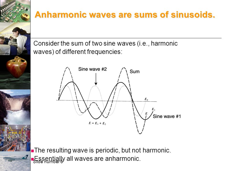Slide number 6 Anharmonic waves are sums of sinusoids. Consider the sum of two sine waves (i.e., harmonic waves) of different frequencies: The resulti