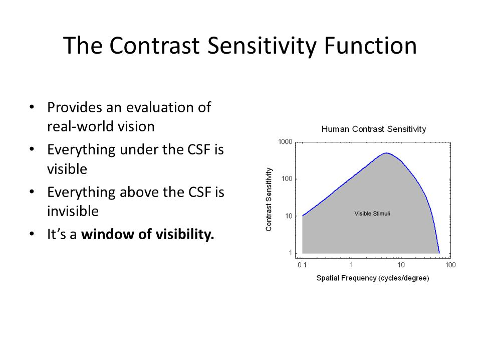 The Contrast Sensitivity Function Provides an evaluation of real-world vision Everything under the CSF is visible Everything above the CSF is invisible It's a window of visibility.