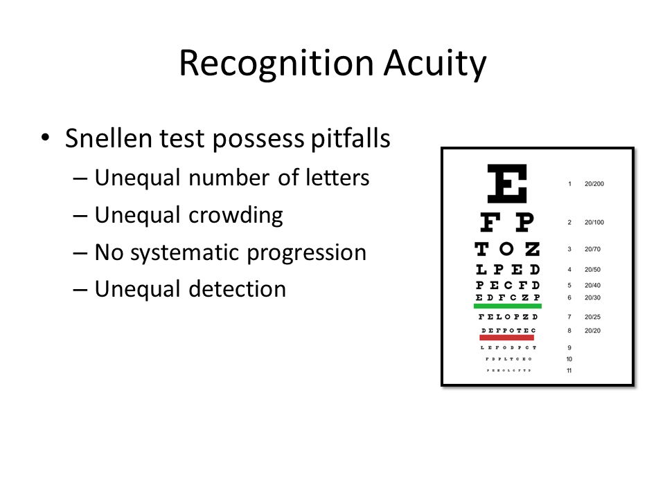 Recognition Acuity Snellen test possess pitfalls – Unequal number of letters – Unequal crowding – No systematic progression – Unequal detection
