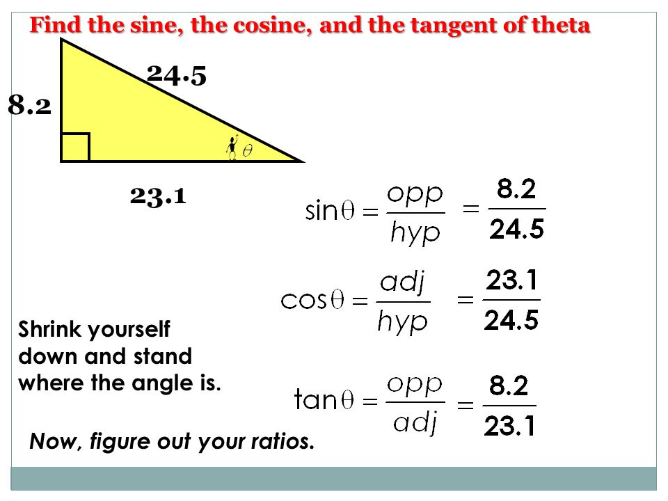 Find the sine, the cosine, and the tangent of theta 24.5 23.1 8.2 Shrink yourself down and stand where the angle is.