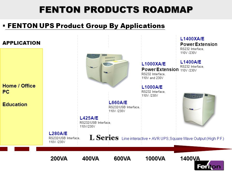   FENTON UPS Product Group By Applications S1500A/E RS232 Interface,110V/230V S2000A/E RS232 Interface, 110V/230V S Series S Series Line interactive + AVR UPS,Sine Wave Output LED display or LCD display S1000A/E RS232 Interface,110V/230V PC Workstation PC Sever APPLICATION 1000VA 1500VA 2000VA 1000VA 1500VA 2000VA M1000RA/E RS232 Interface, 110V/230V, Sine wave Output,On-Line UPS L1400RA/E RS232 Interface, 110V/230V, Sine wave Output, Line Interactive UPS Rack Mount Series FENTON PRODUCTS ROADMAP