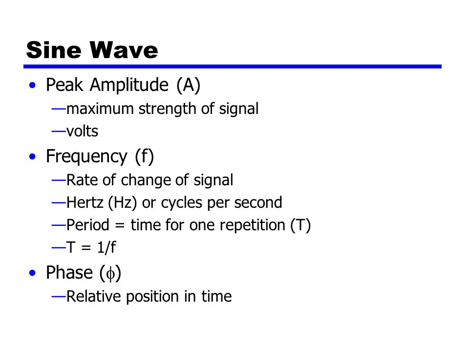 Sine Wave Peak Amplitude (A) —maximum strength of signal —volts Frequency (f) —Rate of change of signal —Hertz (Hz) or cycles per second —Period = time for one repetition (T) —T = 1/f Phase (  ) —Relative position in time