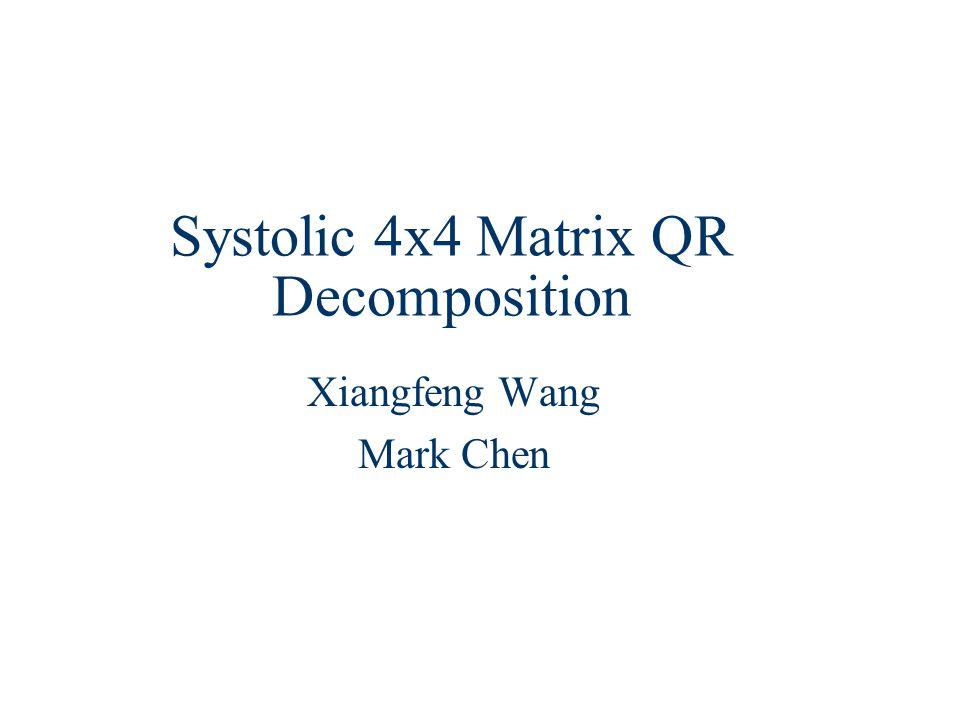 Systolic 4x4 Matrix QR Decomposition Xiangfeng Wang Mark Chen