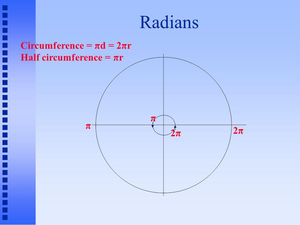 Radians Circumference = πd = 2πr Half circumference = πr π 2π π