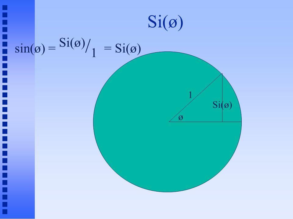 Si(ø) ø 1 sin(ø) = Si(ø) / 1 = Si(ø)