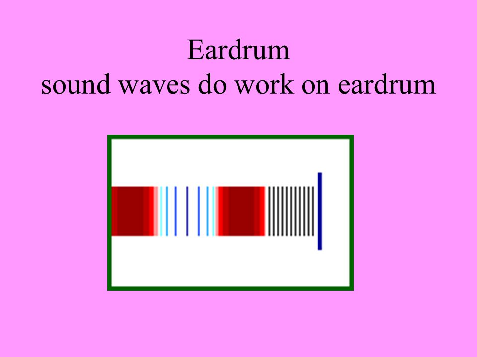 Eardrum sound waves do work on eardrum