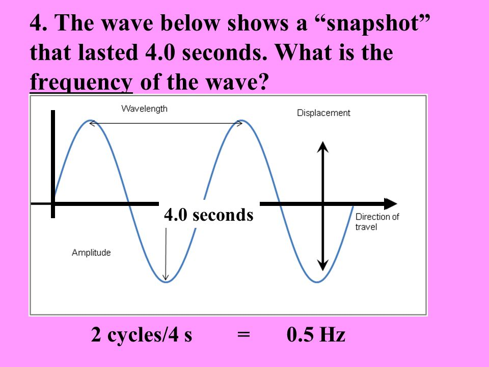"4. The wave below shows a ""snapshot"" that lasted 4.0 seconds. What is the frequency of the wave? 4.0 seconds 2 cycles/4 s=0.5 Hz"