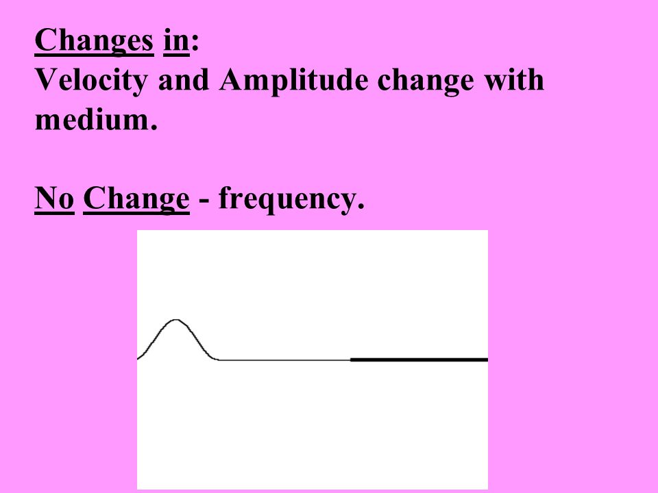 Changes in: Velocity and Amplitude change with medium. No Change - frequency.