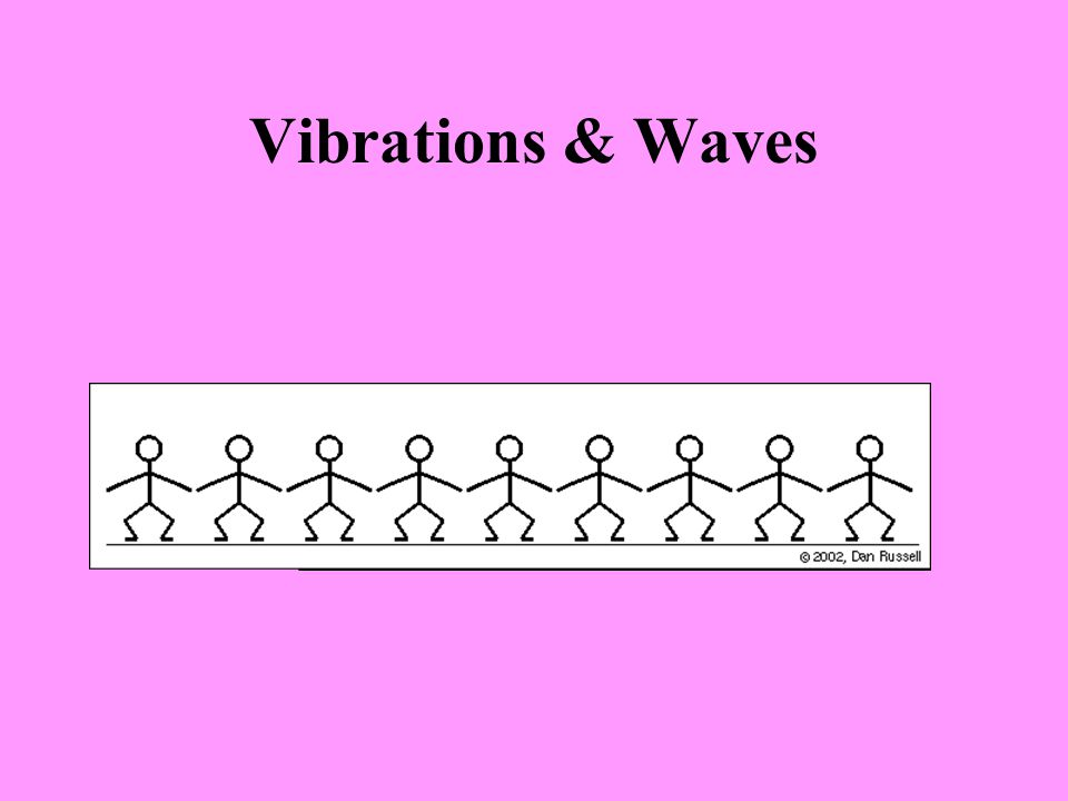 Vibrations & Waves