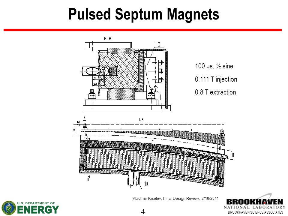 5 BROOKHAVEN SCIENCE ASSOCIATES Septum Pulser L – extraction septum (2.06  H) R1, R2 – 2W 10 Ohm UXP 300, EBG C1, C2 – capacitor banks 300  F 2.5 kV, General Atomics Q1, Q2 – IGBT module FZ3600R17, EUPEC U1 – 1C24-P250, UltraVolt Alexandr Erokhin, Final Design Review, 2/10/2011
