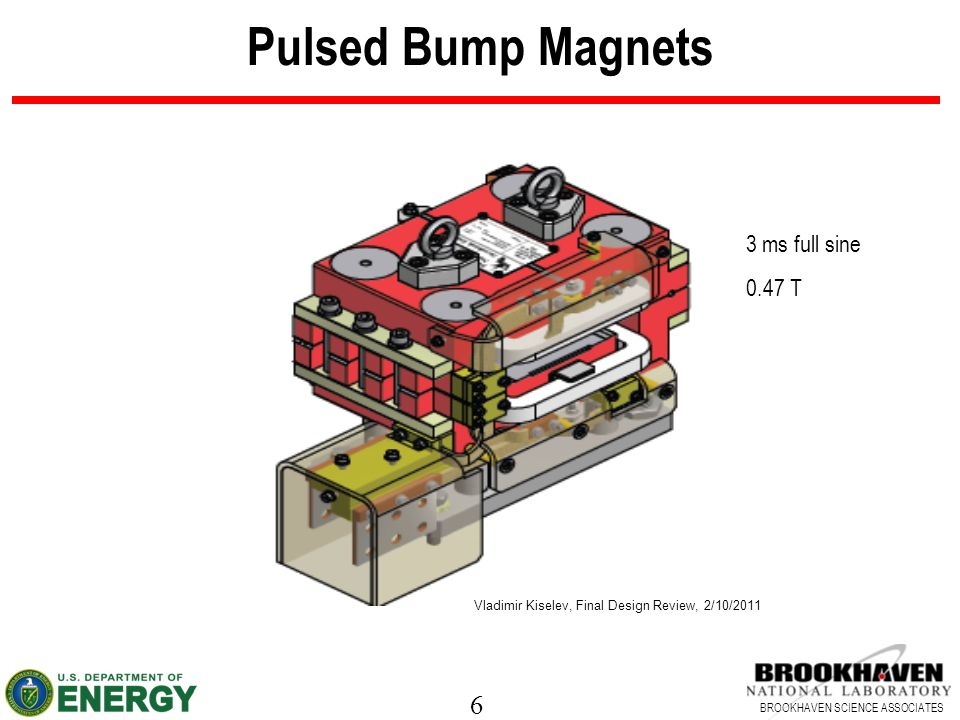 6 BROOKHAVEN SCIENCE ASSOCIATES Pulsed Bump Magnets Vladimir Kiselev, Final Design Review, 2/10/2011 3 ms full sine 0.47 T