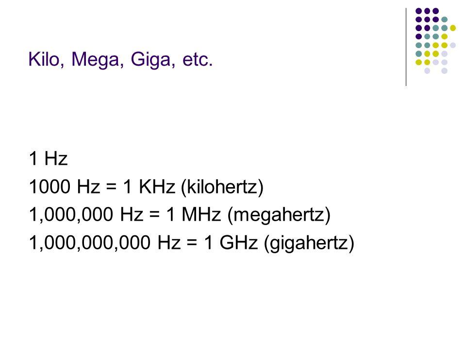 Kilo, Mega, Giga, etc.