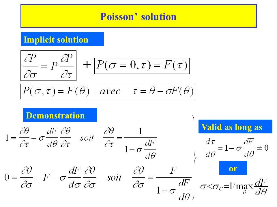 Generation of harmonics – Fubini's solution Harmonic signal Harmonic cascade …