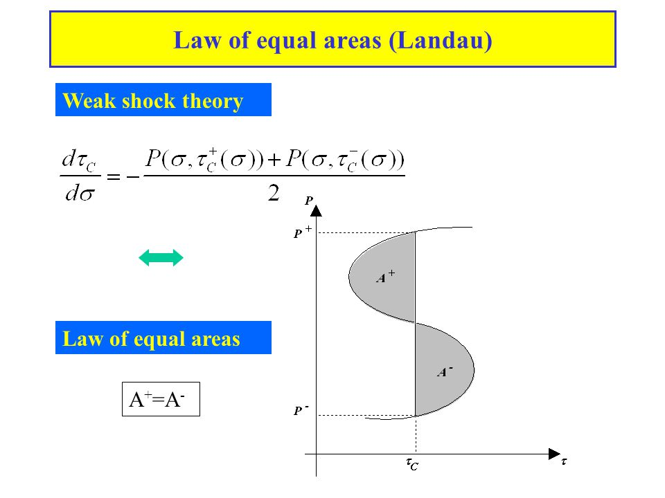 Example 1: the « N » wave Initial signal Shock position Poisson' s solution Energy is dissipated through shocks (second principle [s]>0 [P]>0 : compression shocks) Signal energy