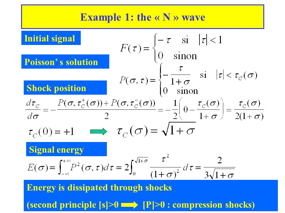 Example 1: the « N » wave Initial signal Shock position Poisson' s solution Energy is dissipated through shocks (second principle [s]>0 [P]>0 : compre