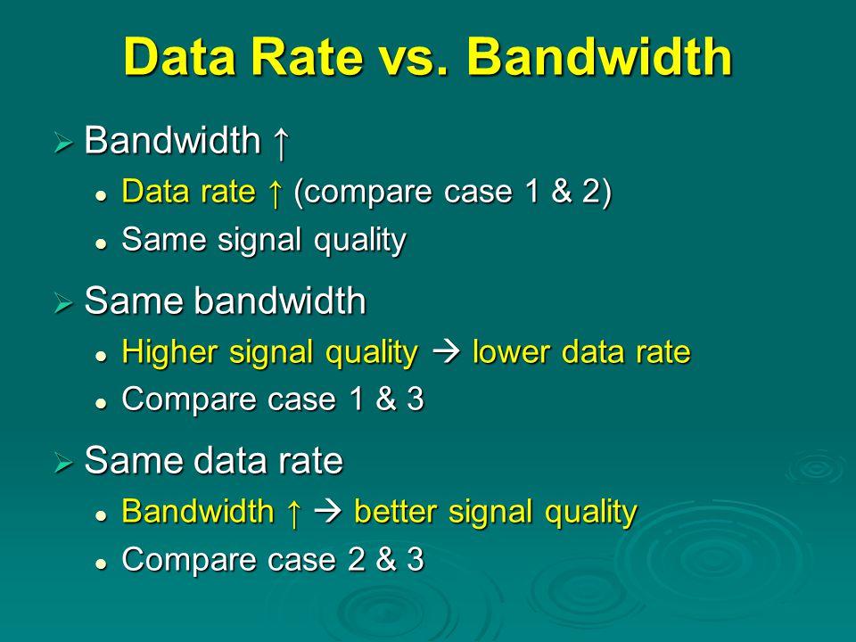 Data Rate vs.