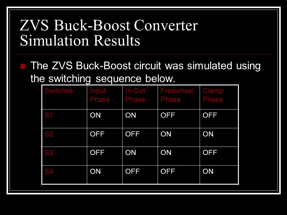 ZVS Buck-Boost Converter Simulation Results The ZVS Buck-Boost circuit was simulated using the switching sequence below.