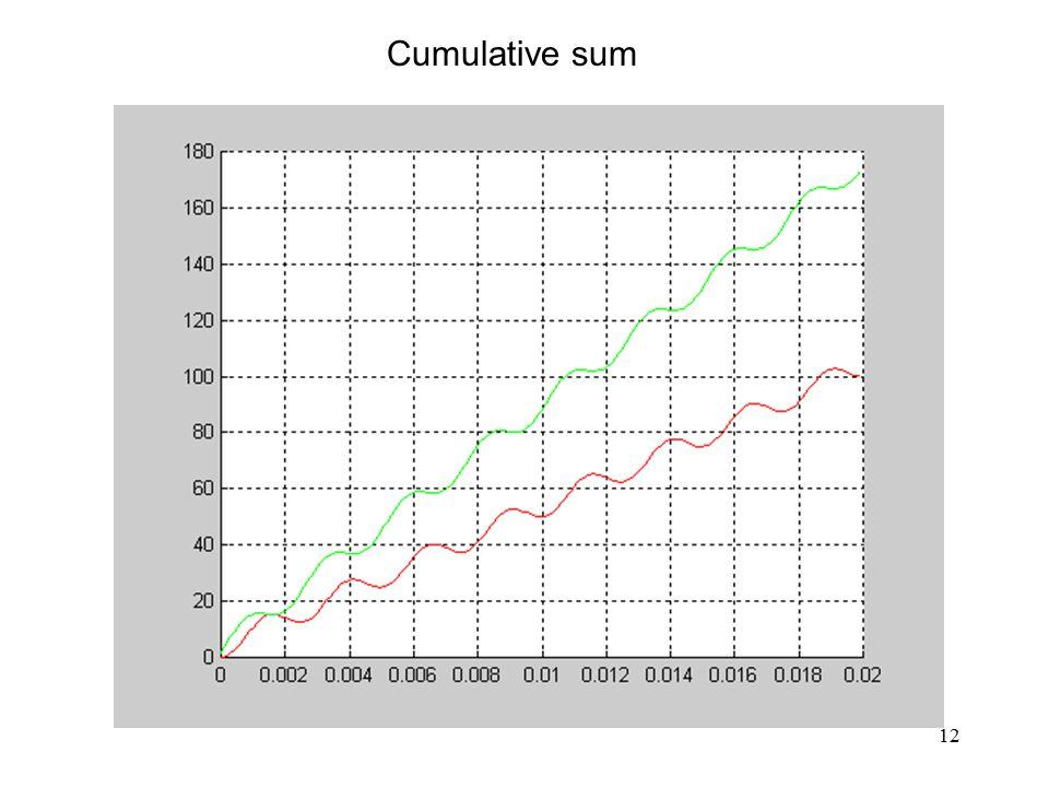 12 Cumulative sum