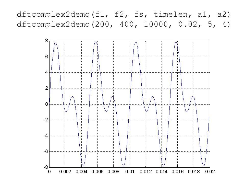 16 dftcomplex2demo(f1, f2, fs, timelen, a1, a2) dftcomplex2demo(200, 400, 10000, 0.02, 5, 4)