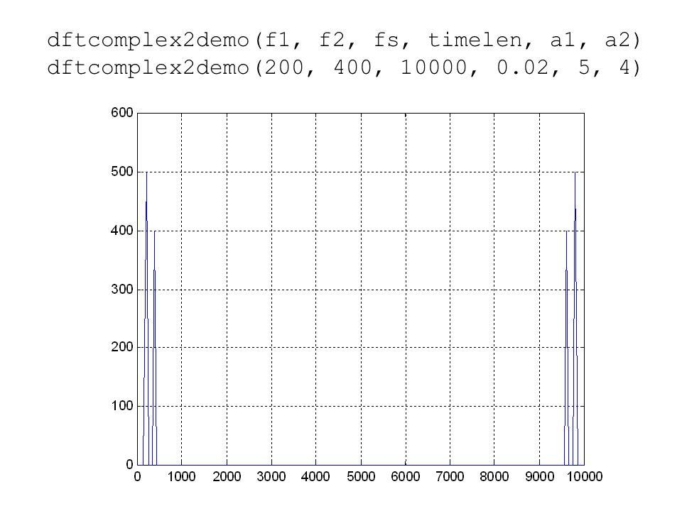 17 dftcomplex2demo(f1, f2, fs, timelen, a1, a2) dftcomplex2demo(200, 400, 10000, 0.02, 5, 4)