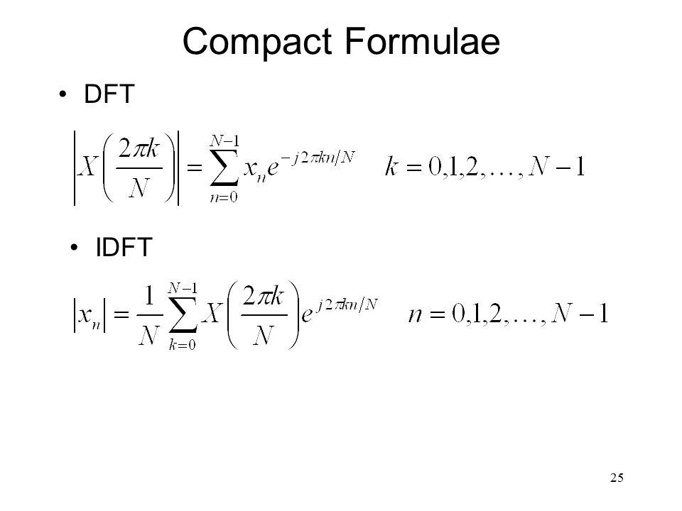 25 Compact Formulae DFT IDFT