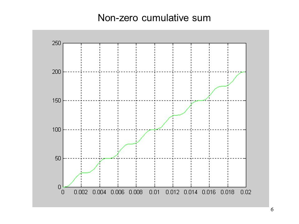 6 Non-zero cumulative sum