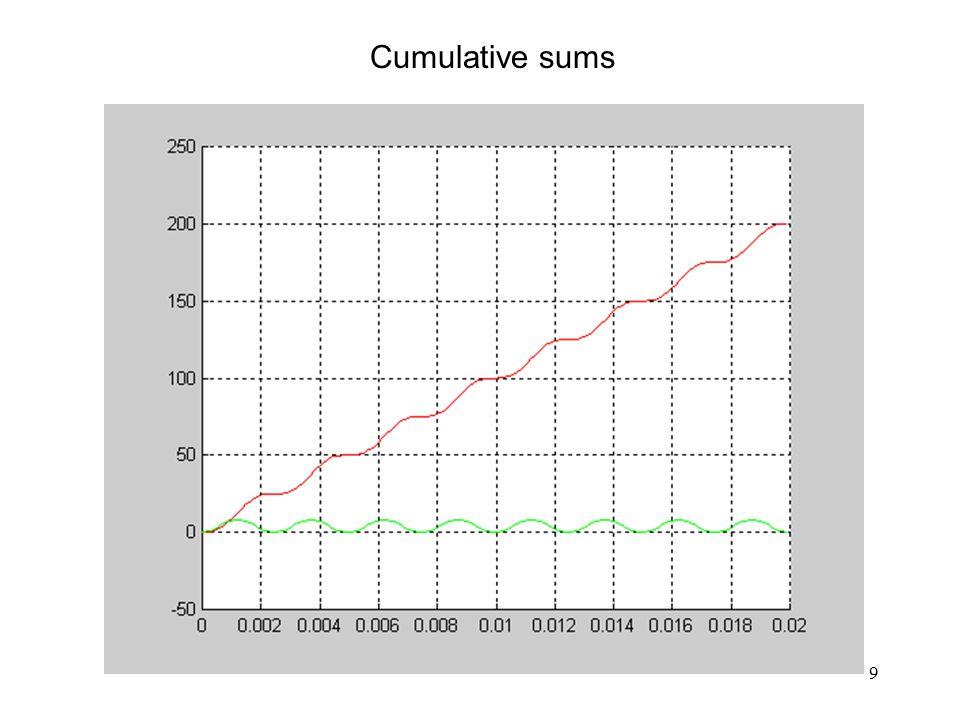 9 Cumulative sums
