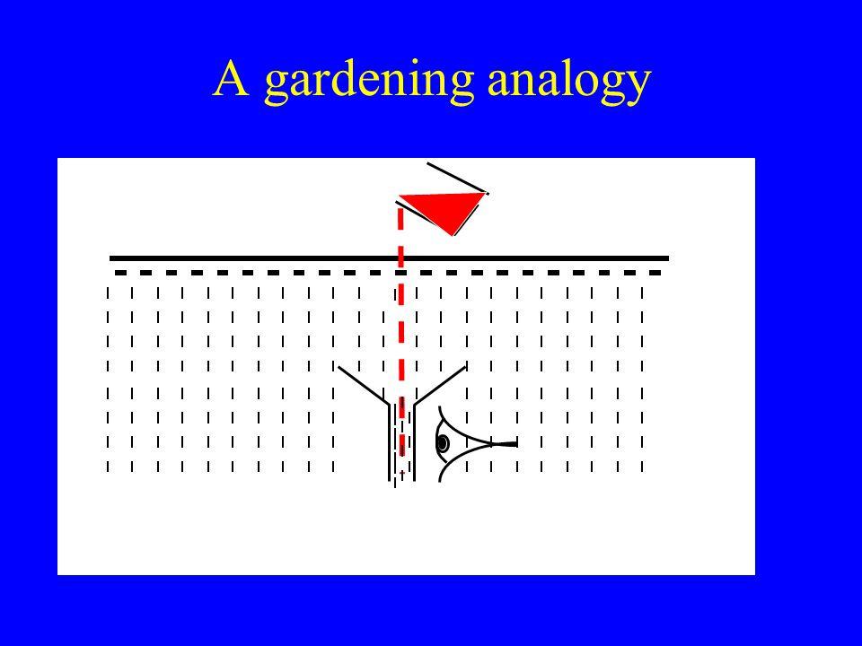 A gardening analogy
