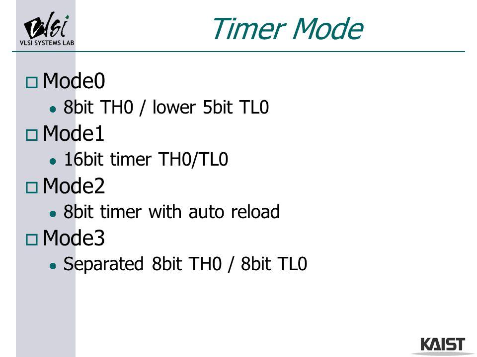 Timer Mode o Mode0 l 8bit TH0 / lower 5bit TL0 o Mode1 l 16bit timer TH0/TL0 o Mode2 l 8bit timer with auto reload o Mode3 l Separated 8bit TH0 / 8bit TL0