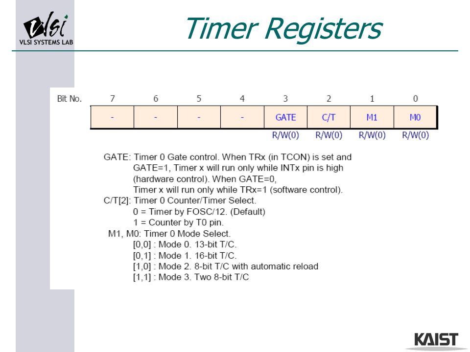 Timer Registers